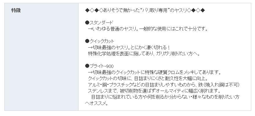 ツボサン バリ取り専用ヤスリ VARIT(ヴァリト)