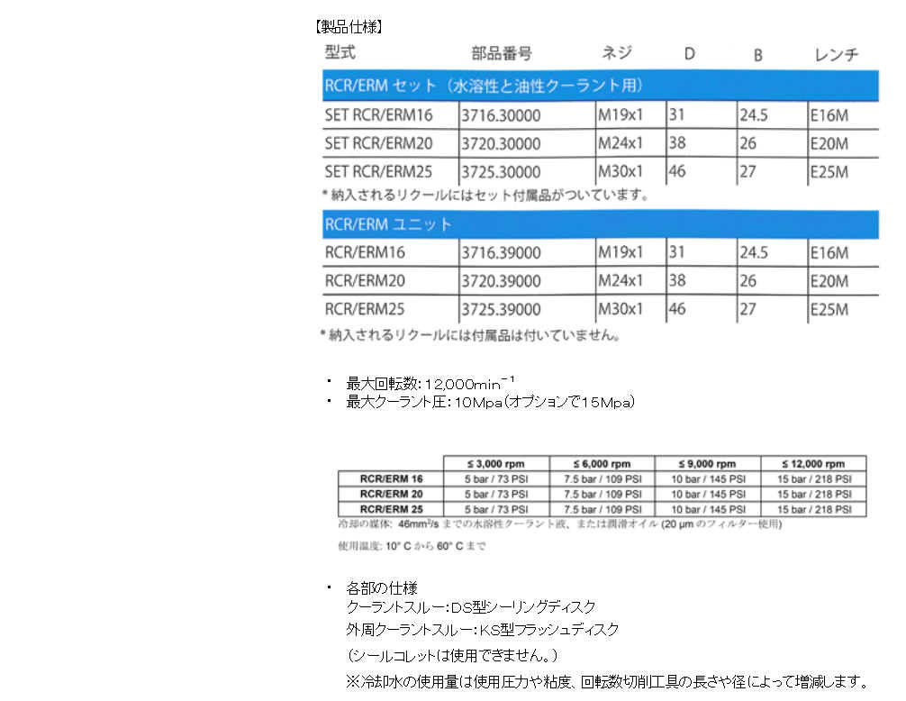 レゴフィックス 回転工具用リクールミニ RCR/ERM