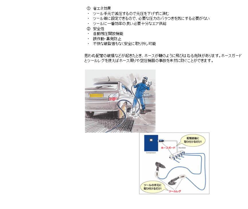 【プロテクトエアー社】ホースガード/ツールレグ