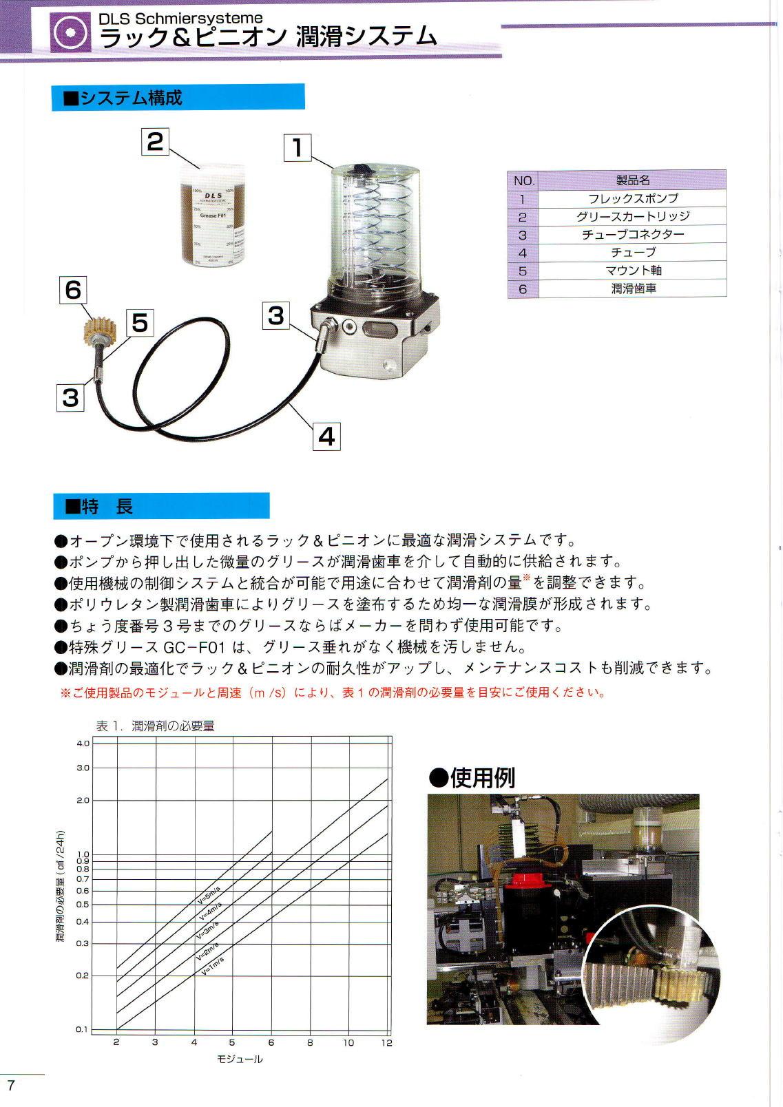 KHK ラック&ピニオン潤滑システム