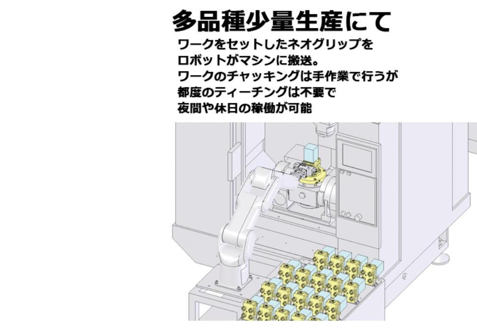 【ナベヤ】ネオグリップ 少品種大量生産から多品種少量生産までニーズに応じたロボット用バイス 3
