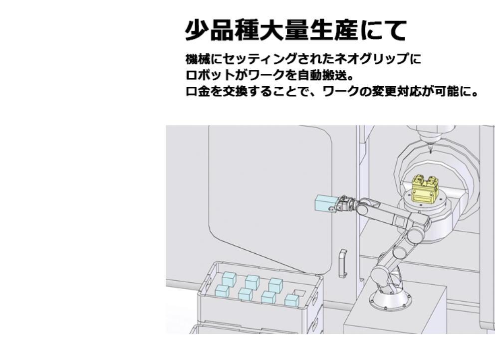 【ナベヤ】ネオグリップ 少品種大量生産から多品種少量生産までニーズに応じたロボット用バイス 4