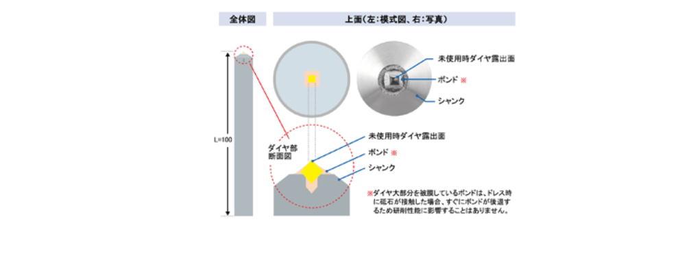 【ノリタケカンパニーリミテド】人造単石ドレッサGシャープ One/Half 人造ダイヤモンド採用で使用初期からドレス性能が安定します